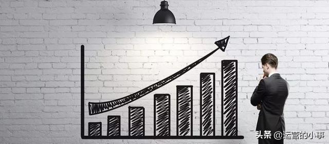 SEM推广关键词出价的6个策略